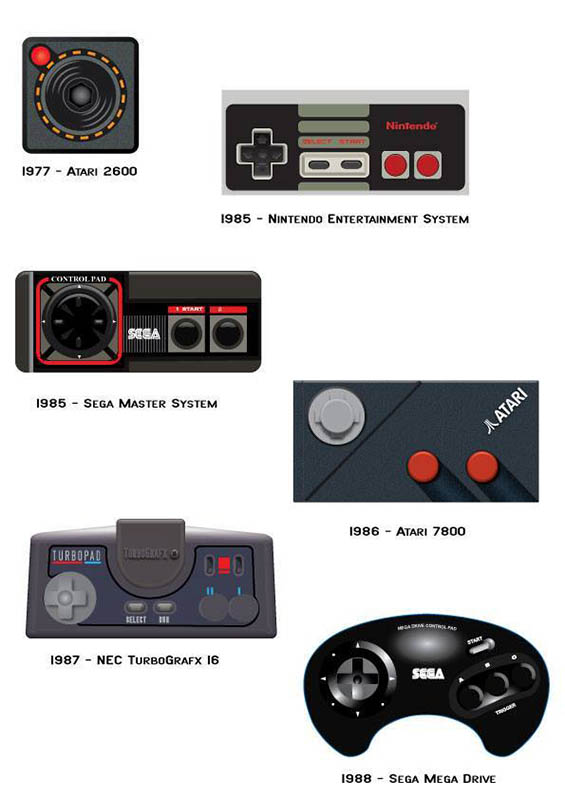 Console hand controllers